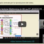 video lezione 3D su Flip-Flop JK